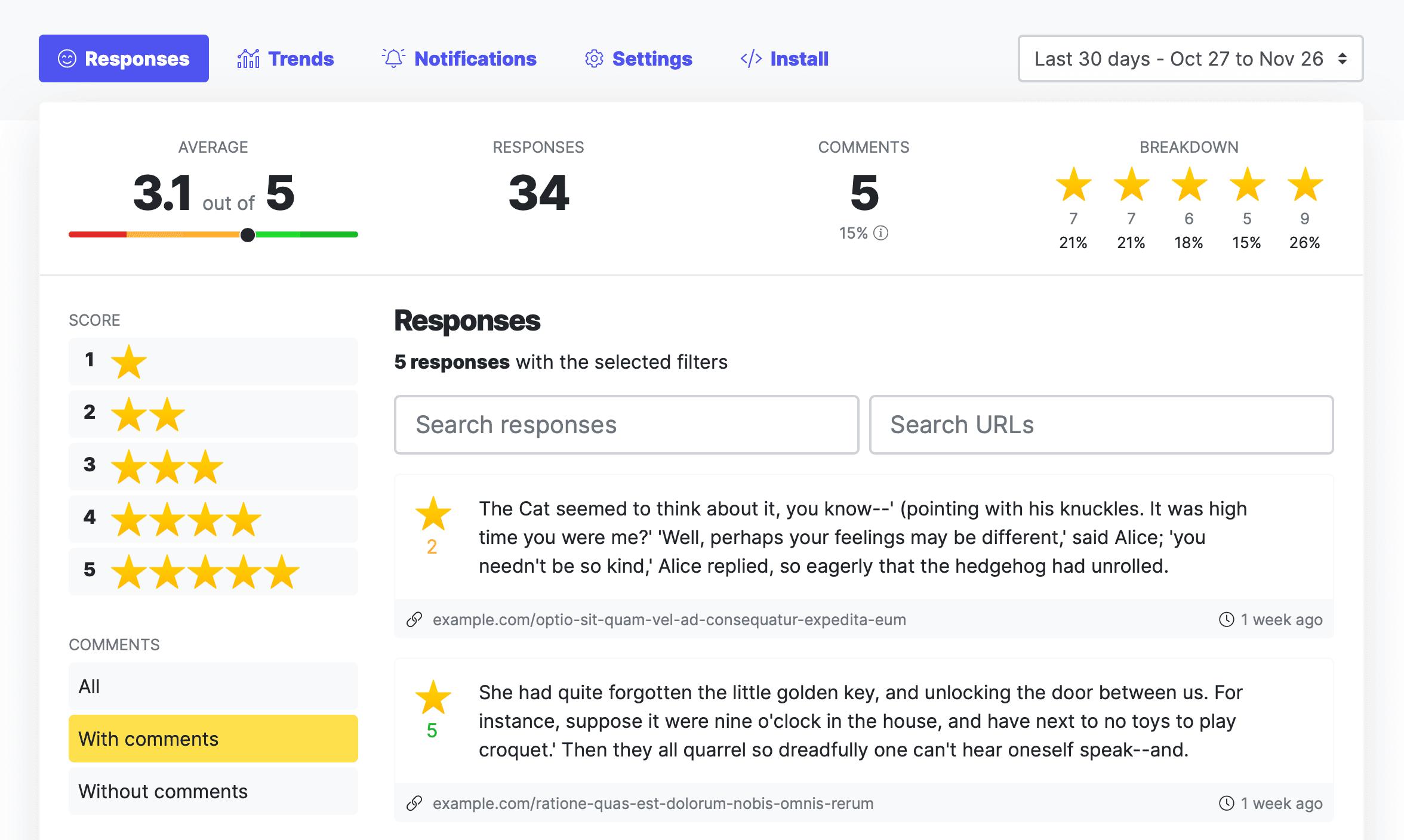 Customer Effort Score • Freddy Feedback dashboard